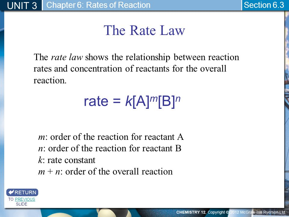 The Rate Law rate = k[A]m[B]n UNIT 3
